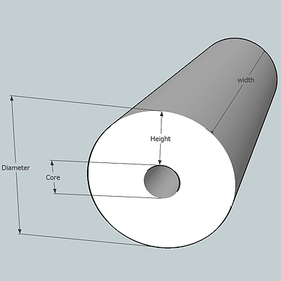 Knowledge fedplast find out the lenght of the plastic on a roll sciox Choice Image